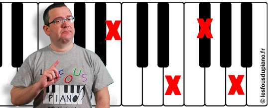 Les 21 plus grosses erreurs au piano